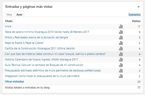Páginas visitadas por 36 usuarios