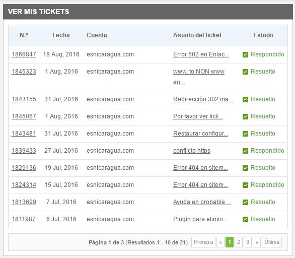 Tickets Resueltos con SiteGround