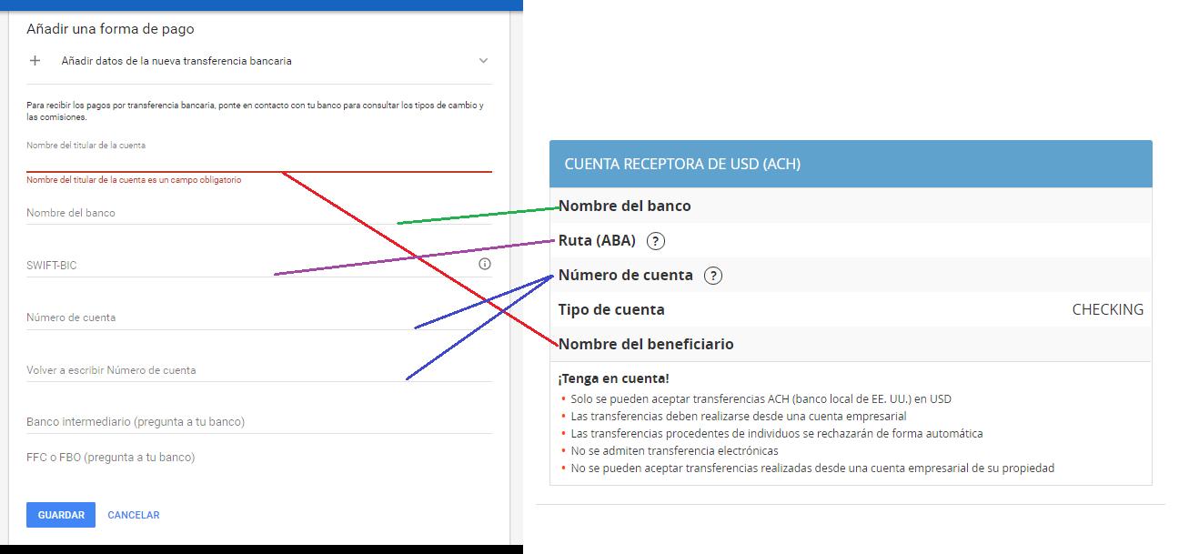 Intercambio de datos entre Payoneer y Google Adsense
