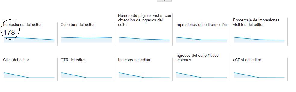 1. Datos Analitycs