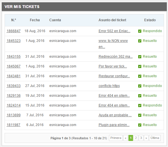 Tickets Resueltos con SiteGround